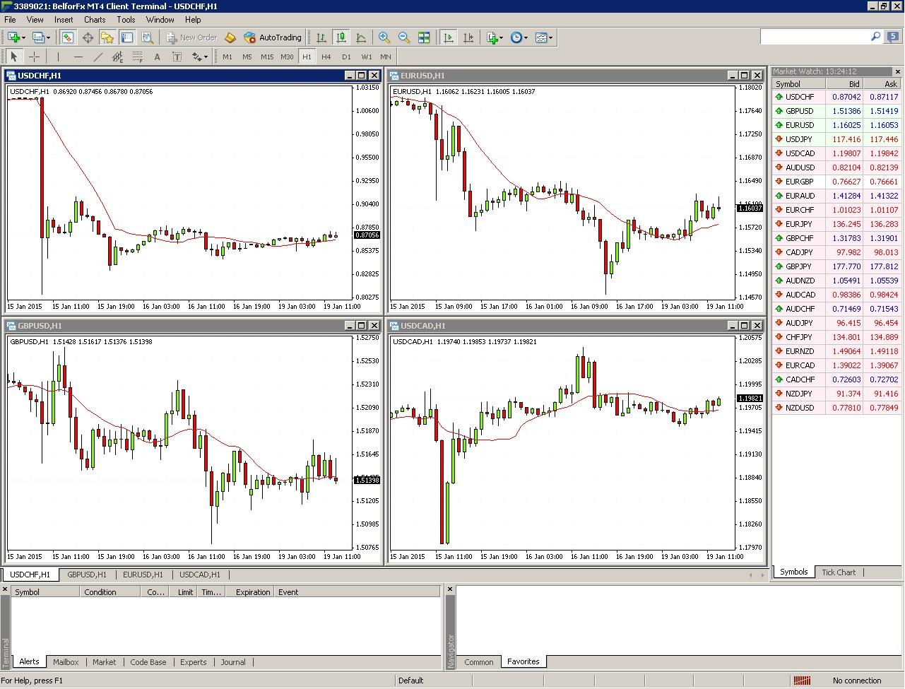 Legit forex trading/pool analysis