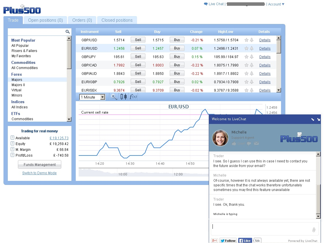 ... forex/forex-trading-school-start-forex-now/ | Forex News | Pinterest