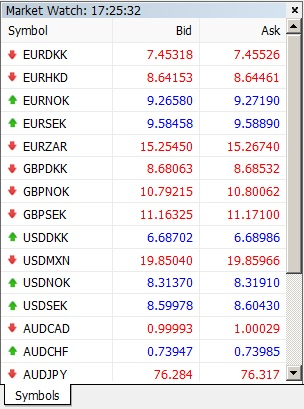 Forex issue in malaysia